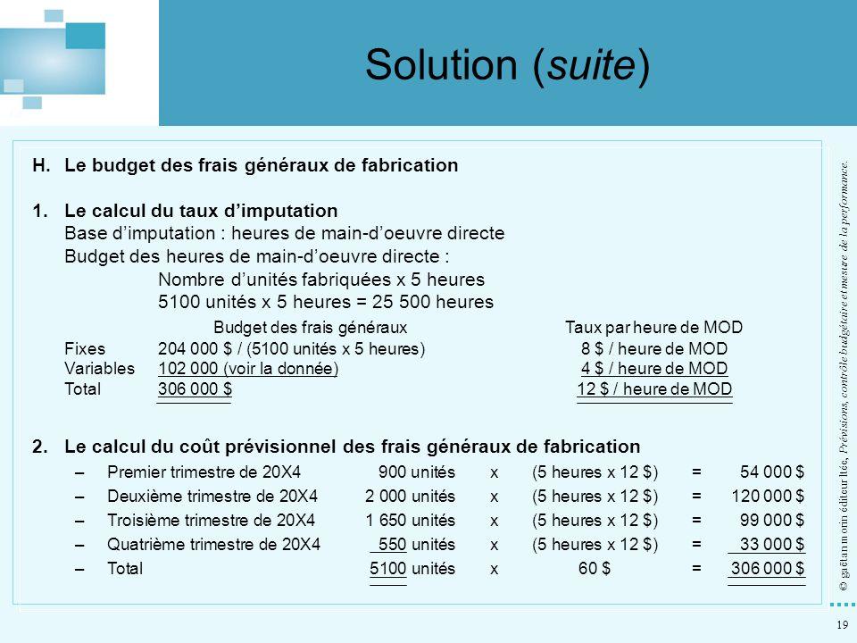 Solution (suite) Budget des frais généraux Taux par heure de MOD
