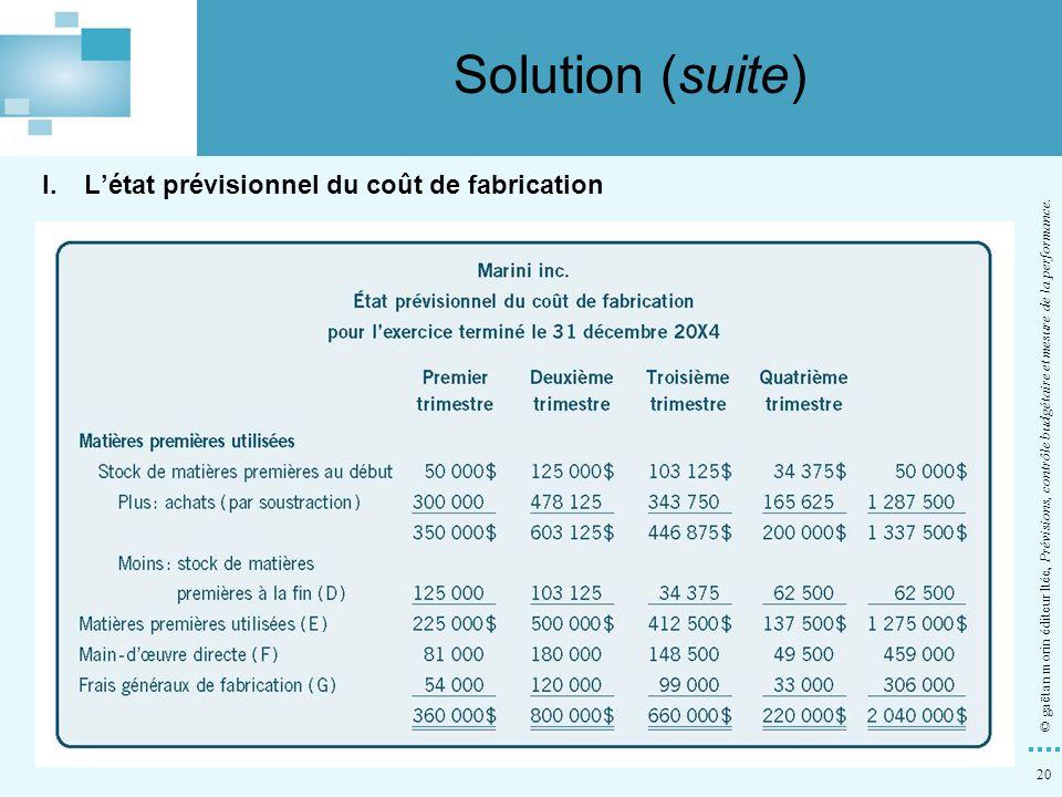 Solution (suite) L'état prévisionnel du coût de fabrication