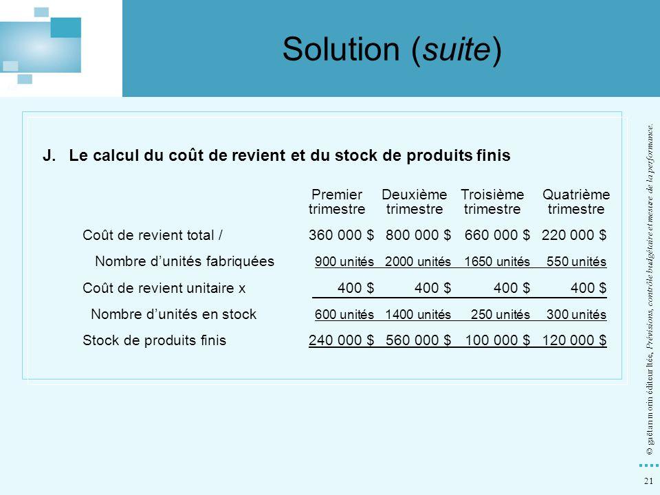 Solution (suite) Le calcul du coût de revient et du stock de produits finis.