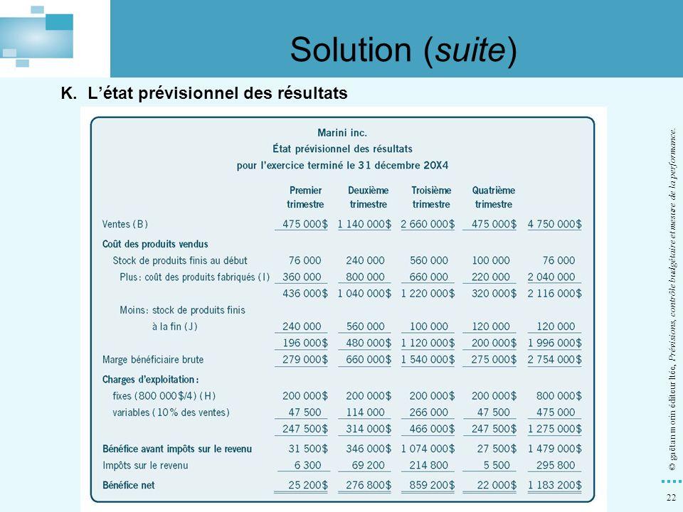 Solution (suite) L'état prévisionnel des résultats