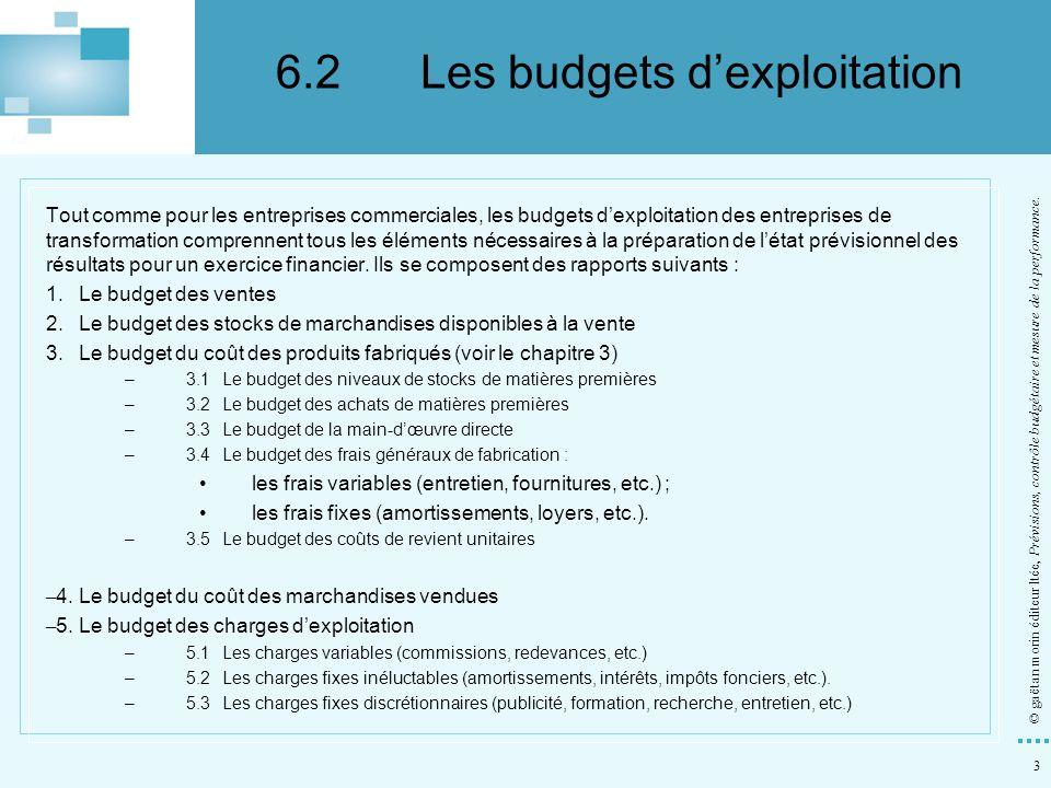 6.2 Les budgets d'exploitation