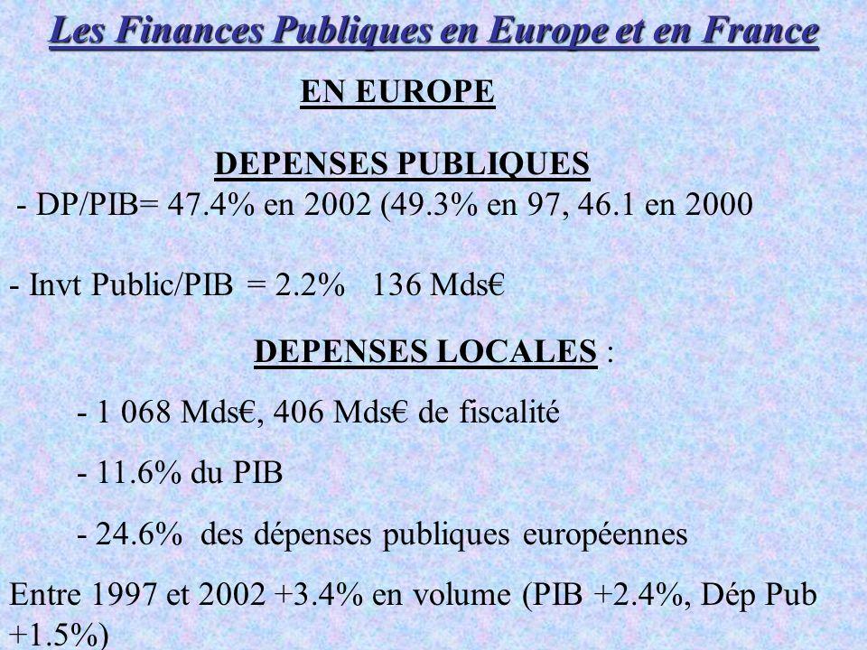 Les Finances Publiques en Europe et en France