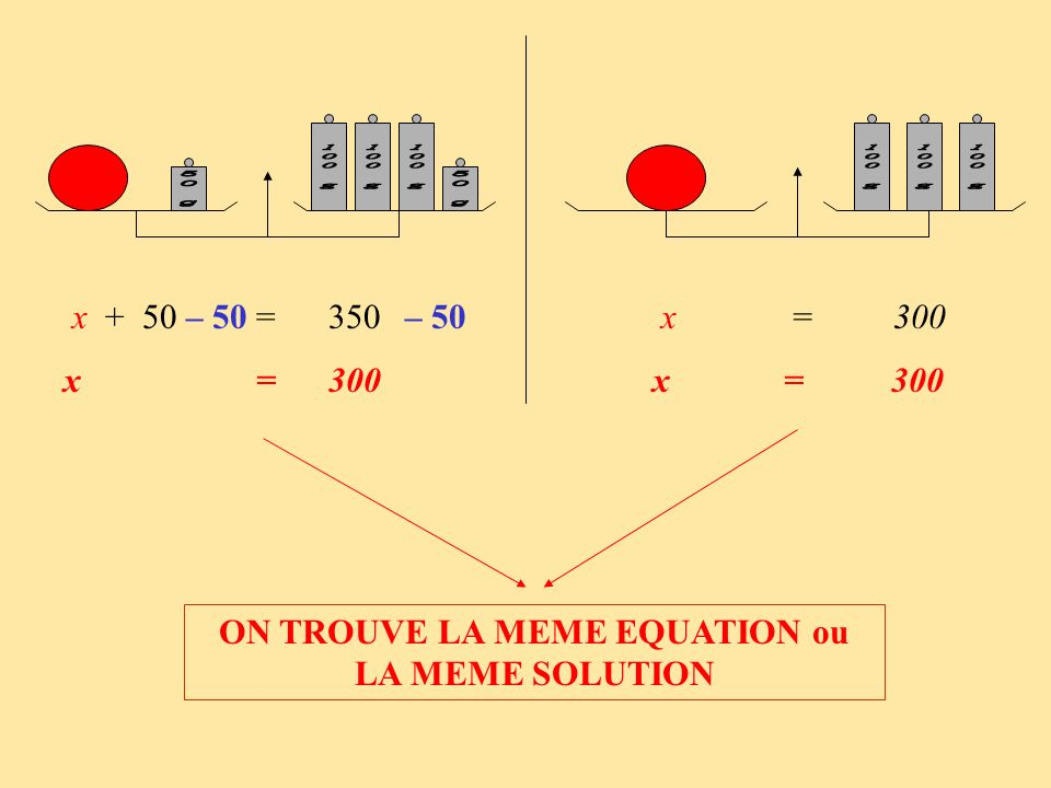 ON TROUVE LA MEME EQUATION ou LA MEME SOLUTION