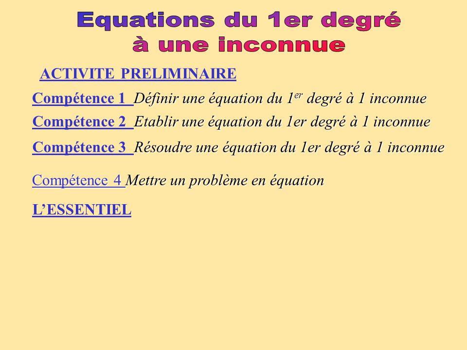 Equations du 1er degré à une inconnue ACTIVITE PRELIMINAIRE