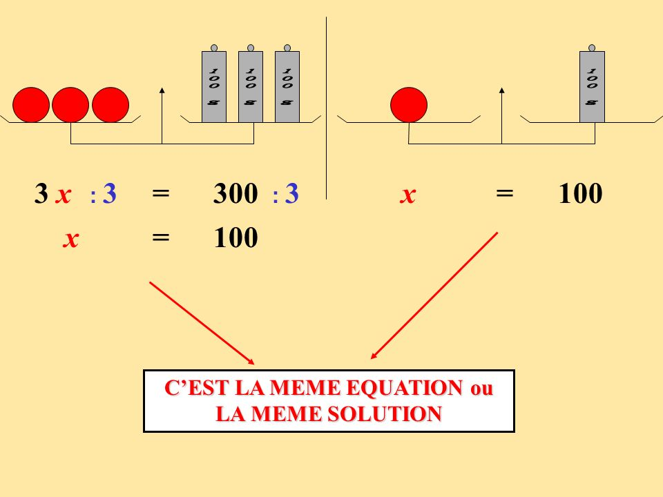 C'EST LA MEME EQUATION ou LA MEME SOLUTION