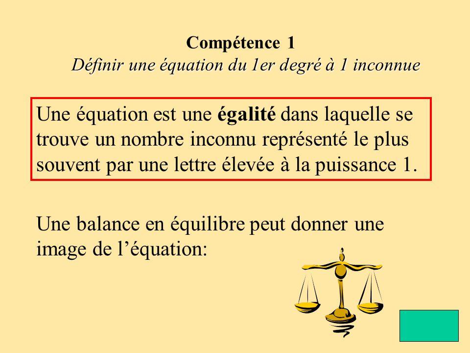 Définir une équation du 1er degré à 1 inconnue