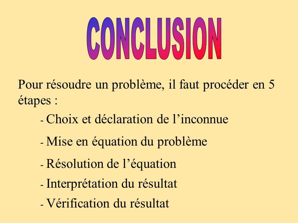 CONCLUSION Pour résoudre un problème, il faut procéder en 5 étapes :