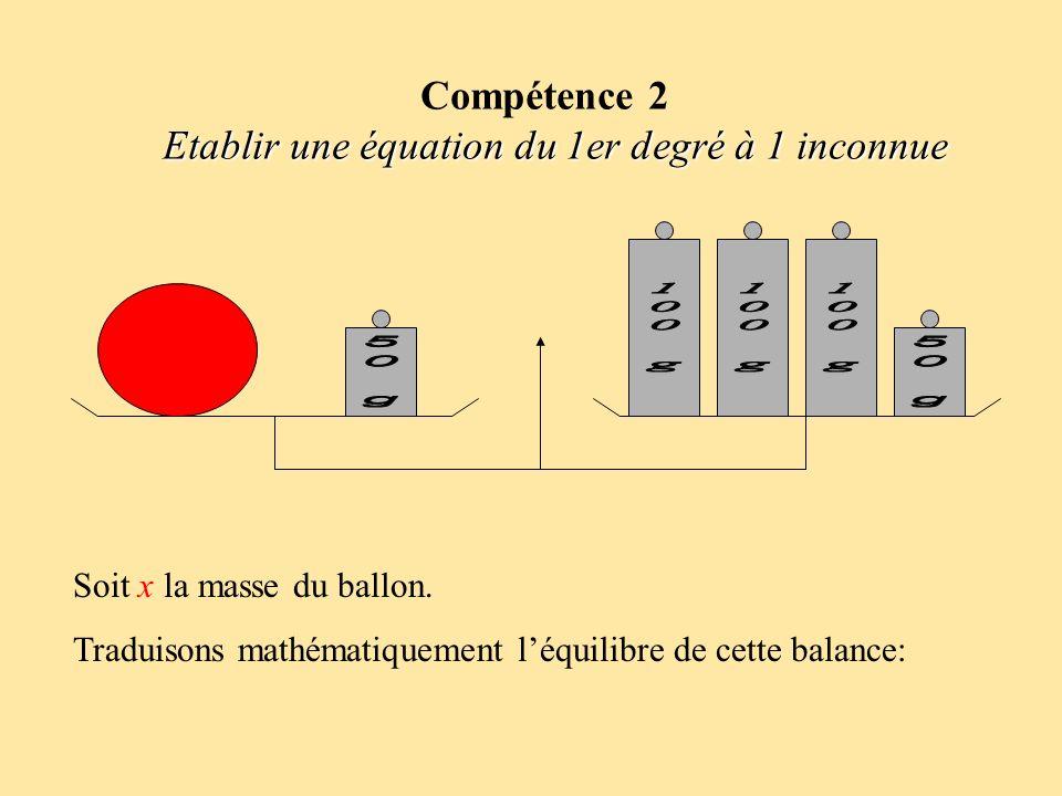 Etablir une équation du 1er degré à 1 inconnue