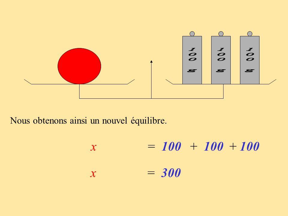 x = 100 + 100 + 100 x = 300 Nous obtenons ainsi un nouvel équilibre.