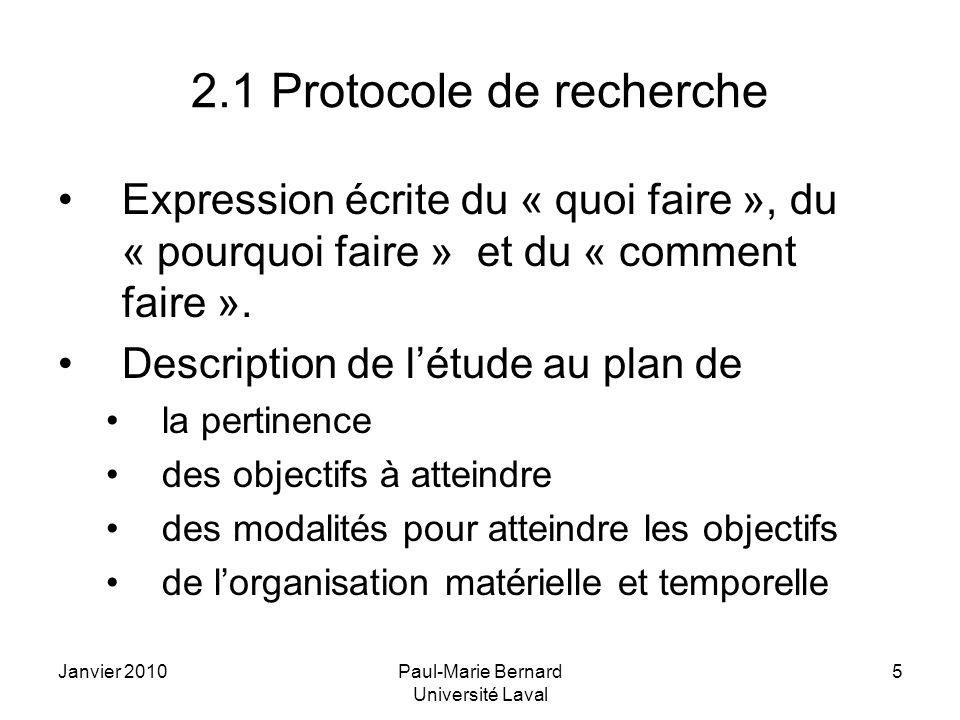 2.1 Protocole de recherche