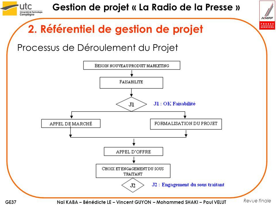 Processus de Déroulement du Projet