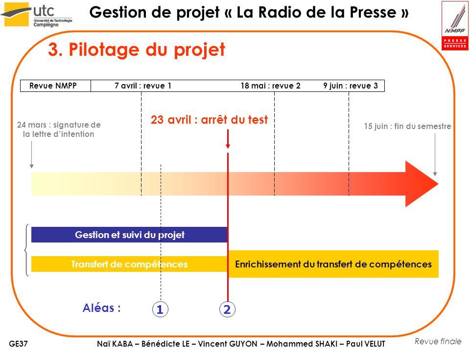 3. Pilotage du projet 23 avril : arrêt du test Aléas : 1 2