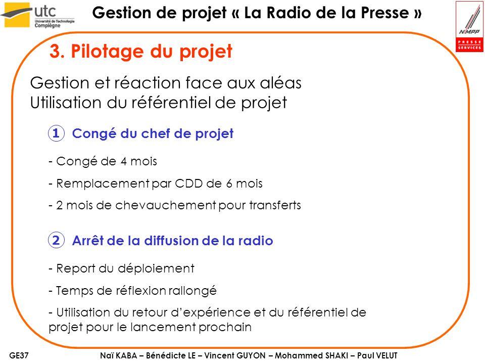 3. Pilotage du projet Gestion et réaction face aux aléas