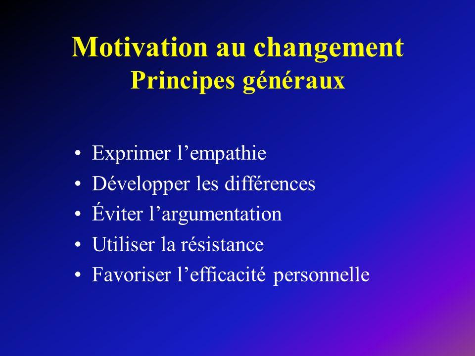 Motivation au changement Principes généraux
