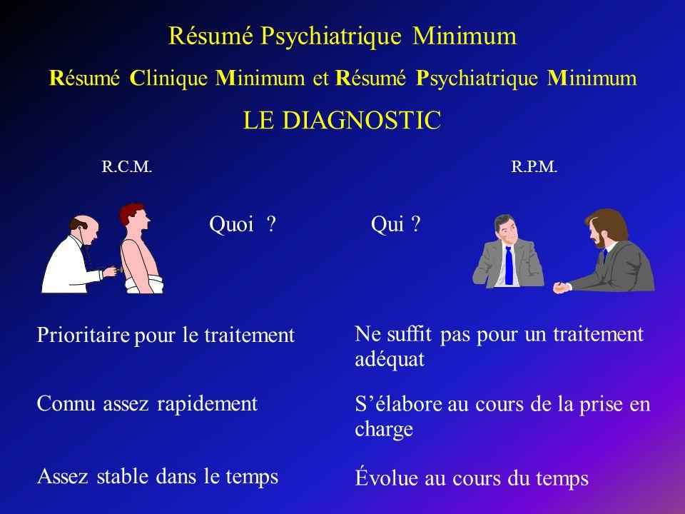 Résumé Psychiatrique Minimum