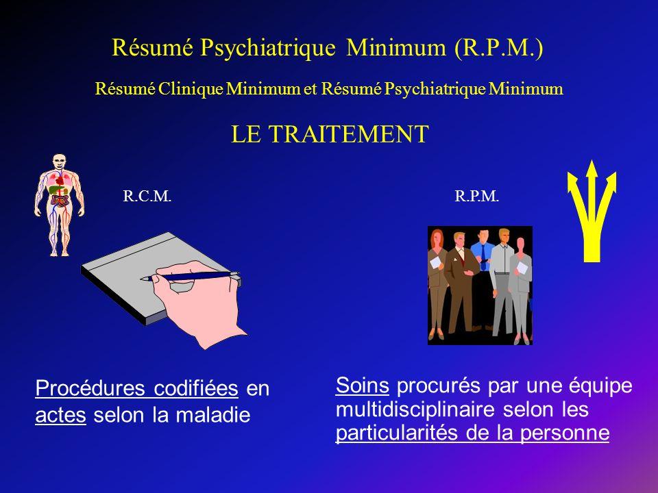 Résumé Psychiatrique Minimum (R.P.M.)