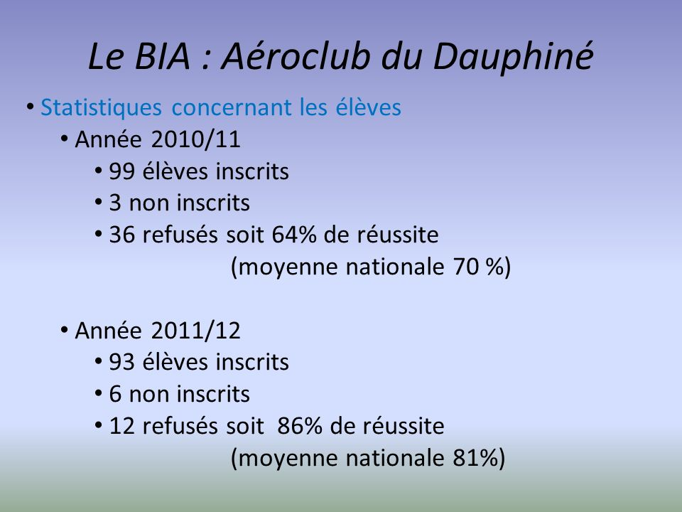 Le BIA : Aéroclub du Dauphiné