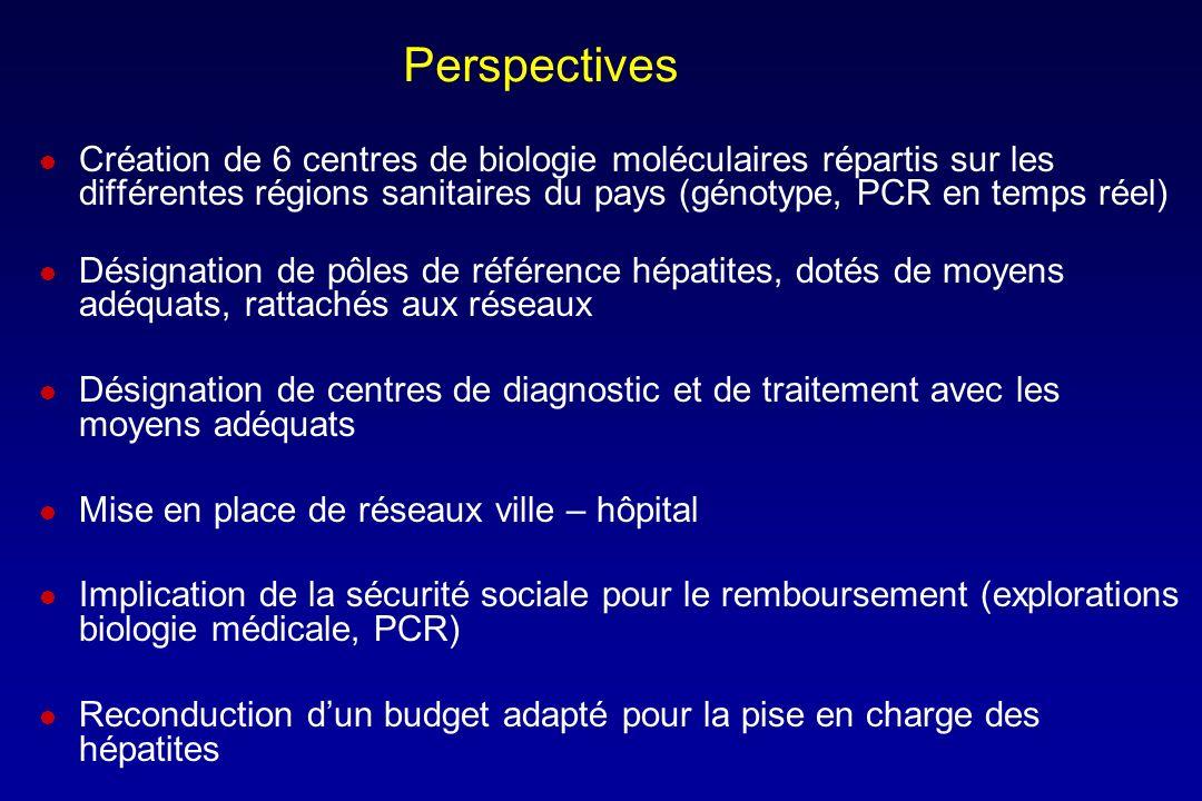 Perspectives Création de 6 centres de biologie moléculaires répartis sur les différentes régions sanitaires du pays (génotype, PCR en temps réel)