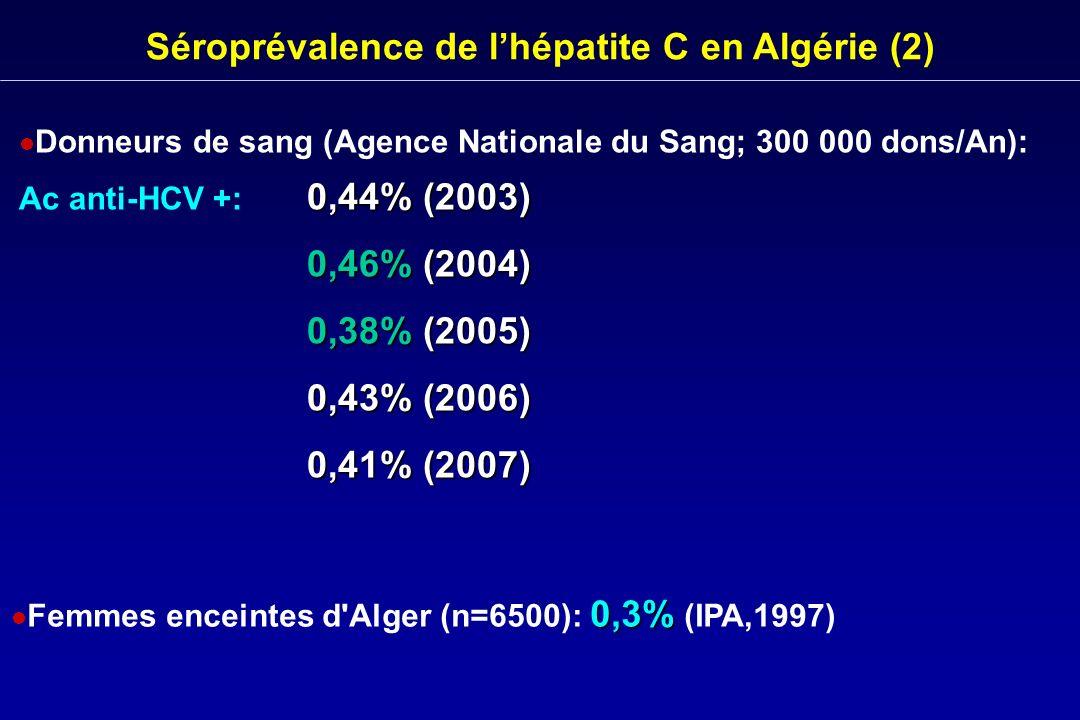 Séroprévalence de l'hépatite C en Algérie (2)