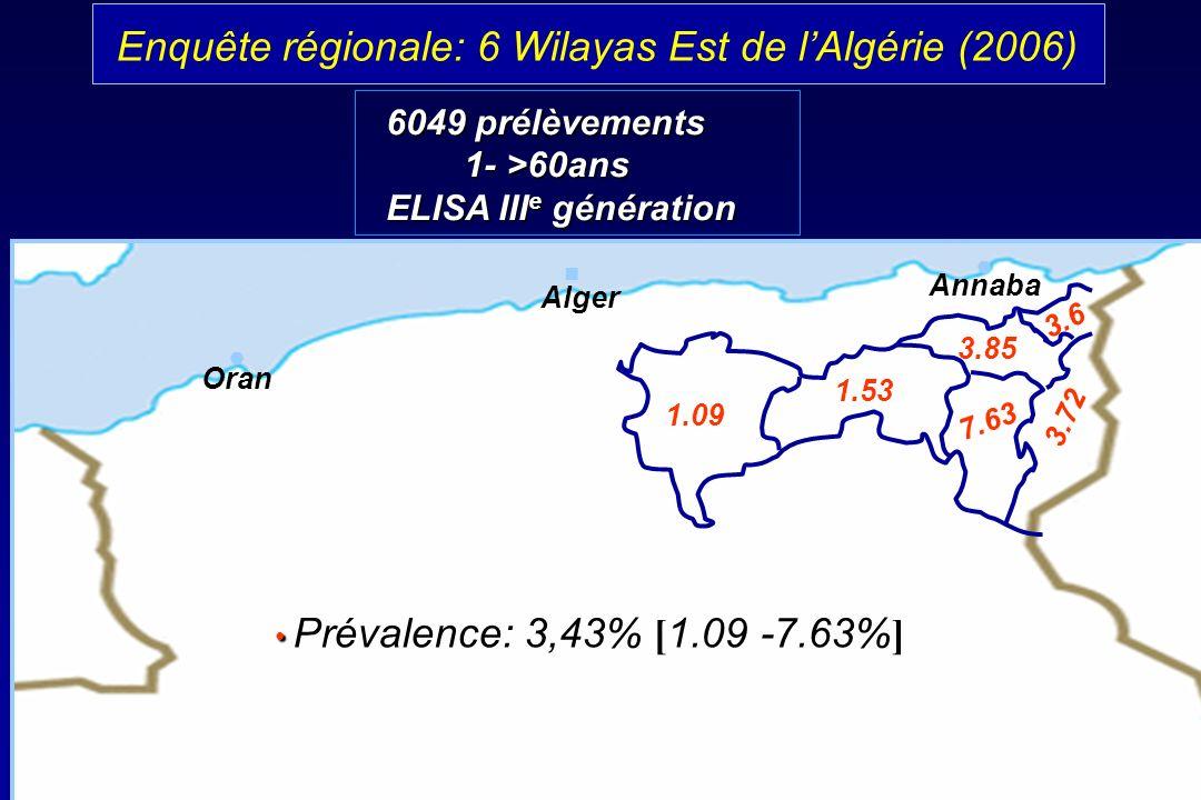 Enquête régionale: 6 Wilayas Est de l'Algérie (2006)
