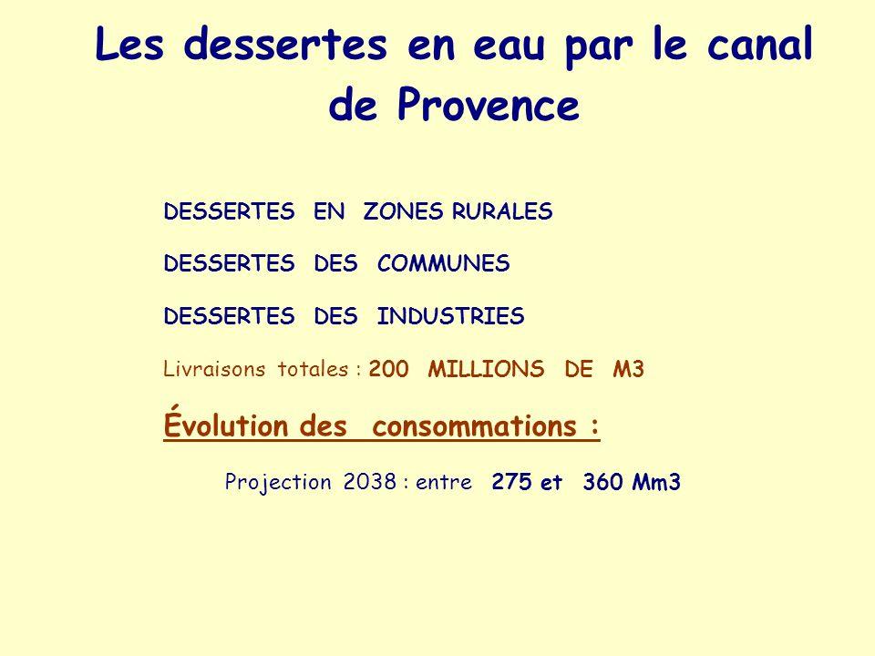 Les dessertes en eau par le canal de Provence
