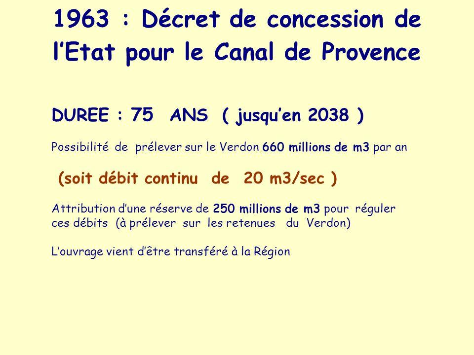 1963 : Décret de concession de l'Etat pour le Canal de Provence