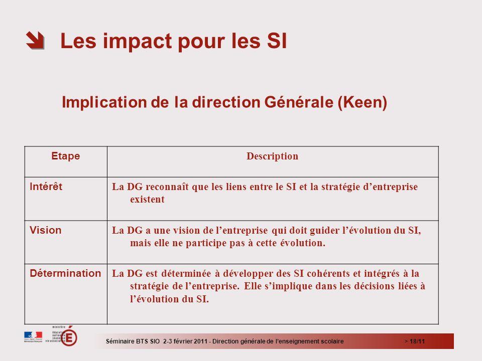 Les impact pour les SI Implication de la direction Générale (Keen)