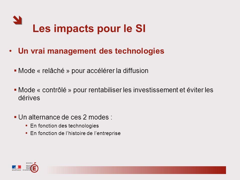Les impacts pour le SI Un vrai management des technologies