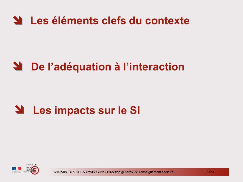   Les éléments clefs du contexte De l'adéquation à l'interaction