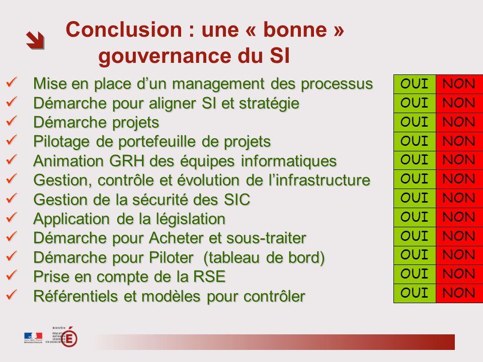 Conclusion : une « bonne » gouvernance du SI