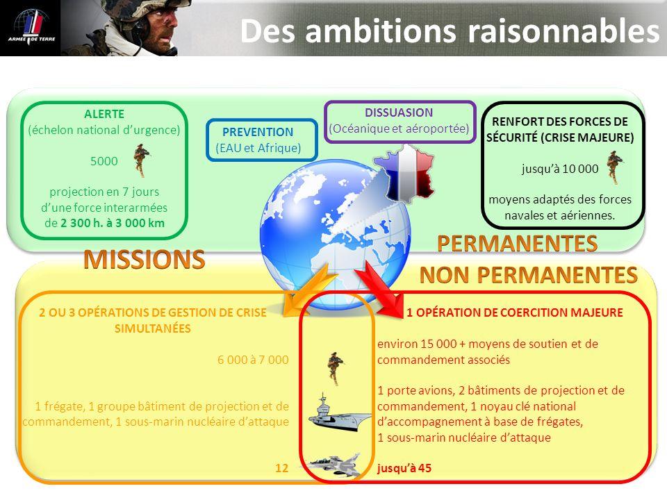 Des ambitions raisonnables