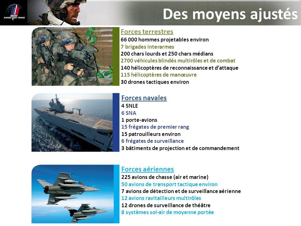Des moyens ajustés Forces terrestres Forces navales Forces aériennes