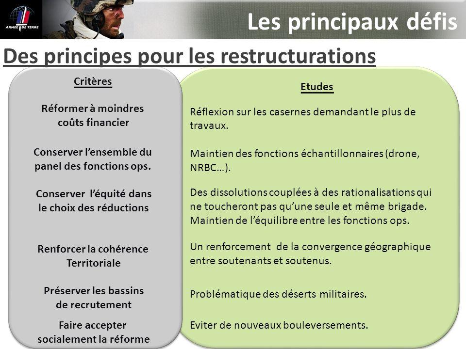 Les principaux défis Des principes pour les restructurations Etudes