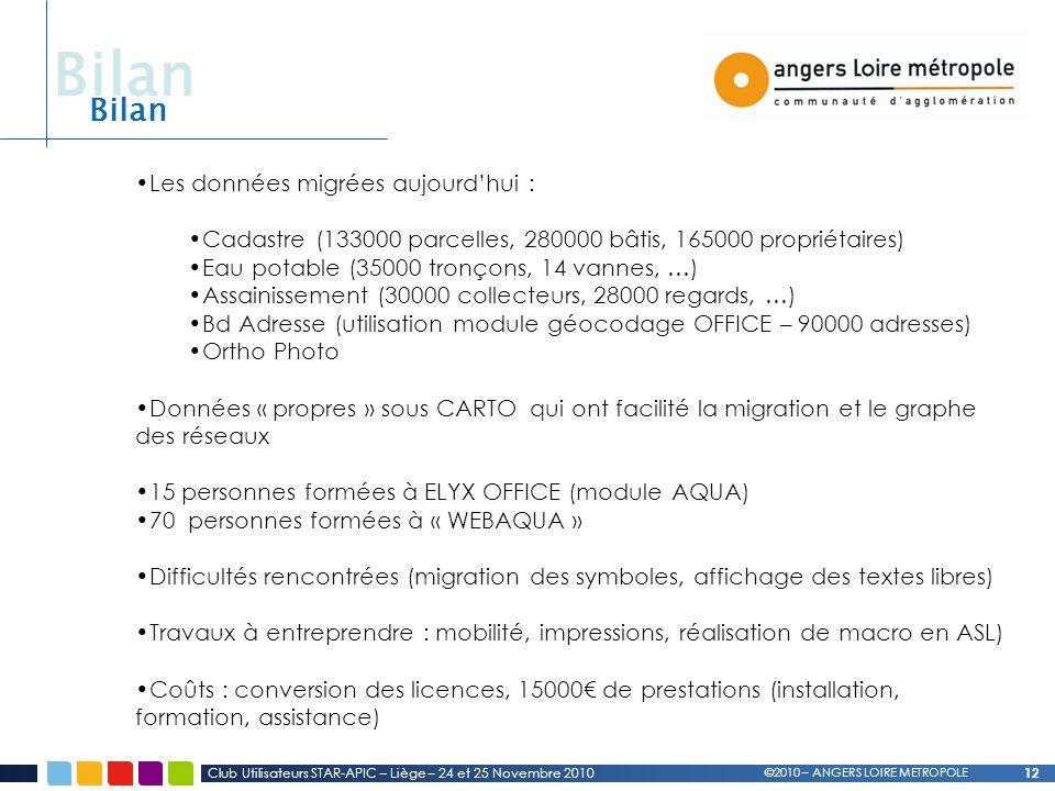 Bilan Bilan Les données migrées aujourd'hui :