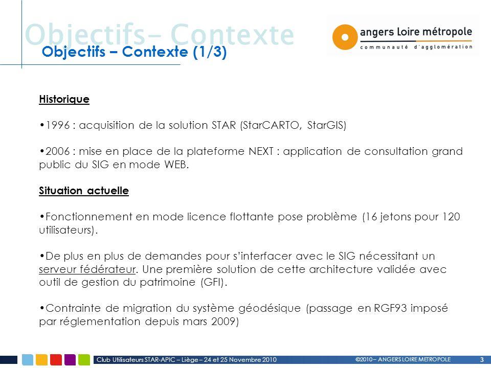 Objectifs- Contexte Objectifs – Contexte (1/3) Historique