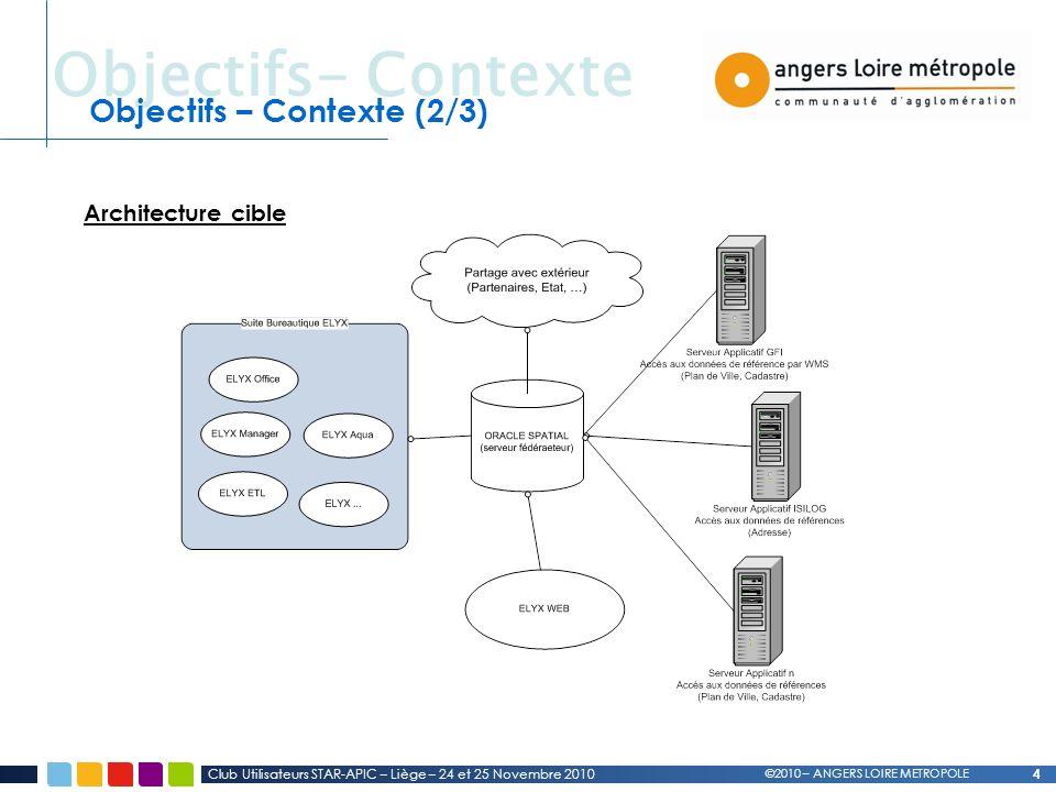 Objectifs- Contexte Objectifs – Contexte (2/3) Architecture cible 4