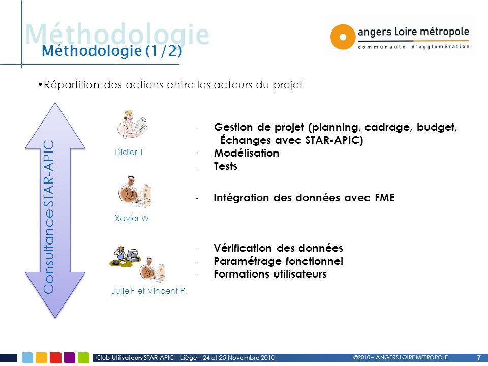 Méthodologie Méthodologie (1/2) Consultance STAR-APIC