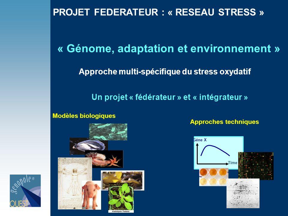 « Génome, adaptation et environnement »