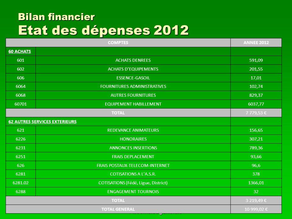Bilan financier Etat des dépenses 2012