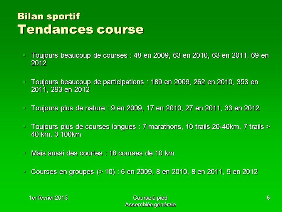 Bilan sportif Tendances course