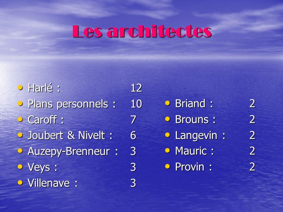 Les architectes Harlé : 12 Plans personnels : 10 Caroff : 7 Briand : 2