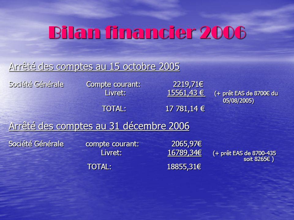 Bilan financier 2006 Arrêté des comptes au 15 octobre 2005