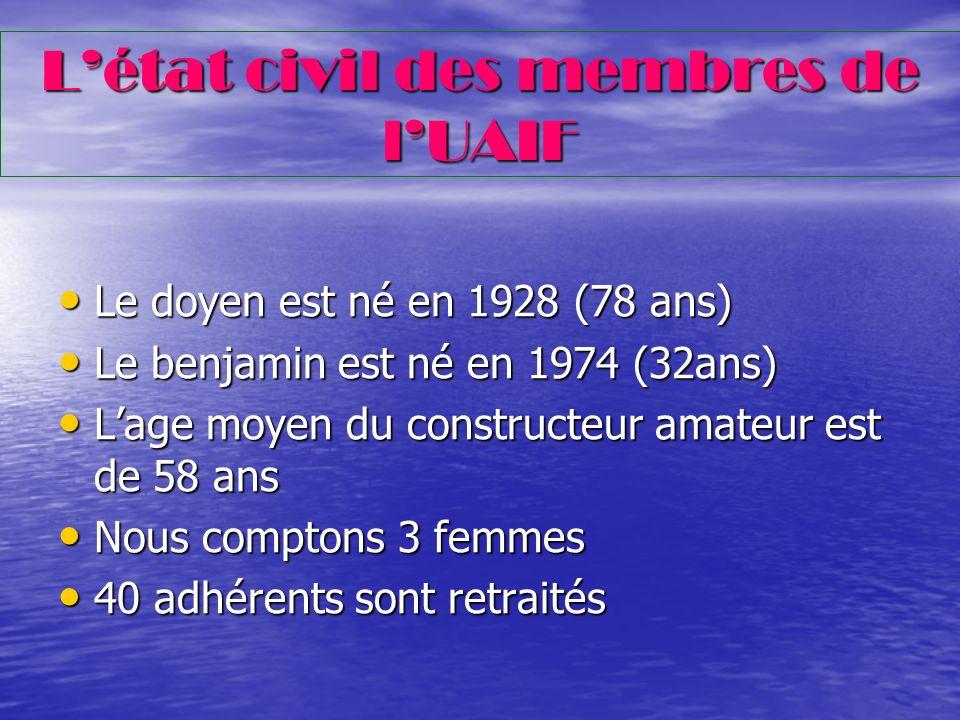 L'état civil des membres de l'UAIF