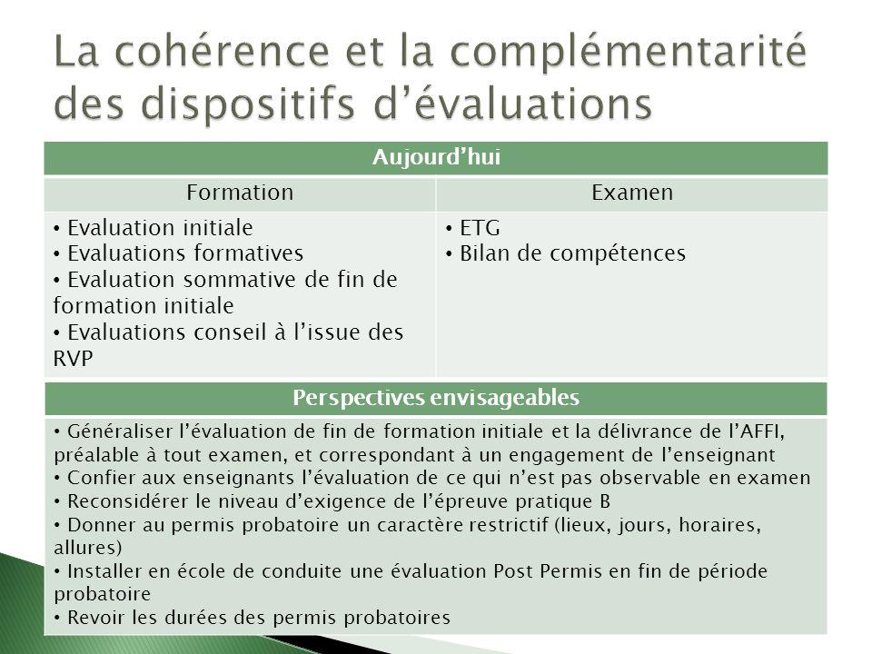 La cohérence et la complémentarité des dispositifs d'évaluations