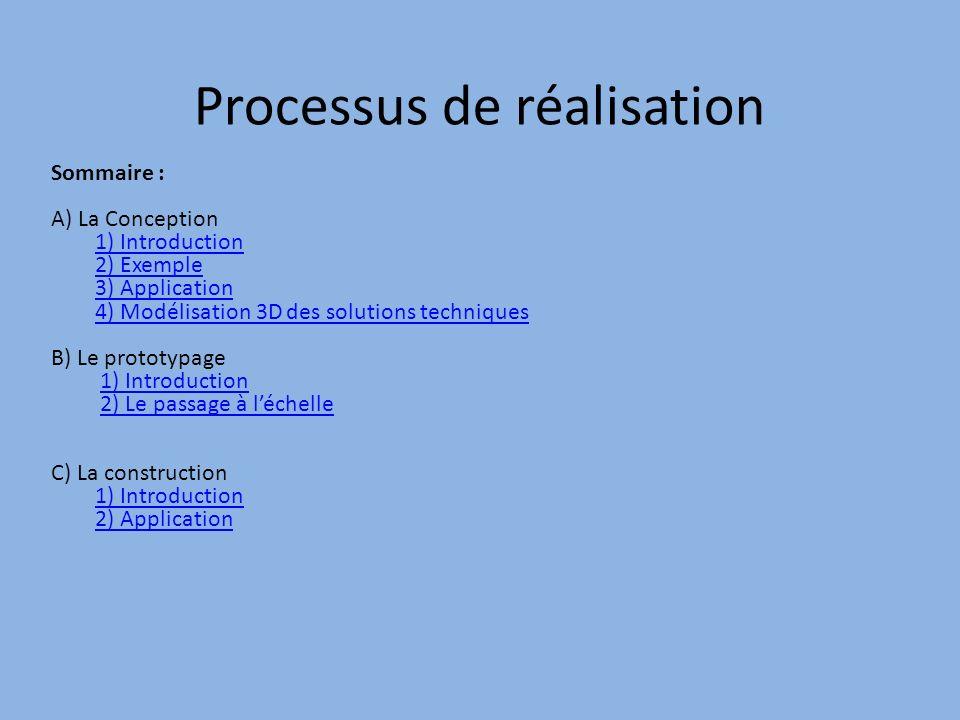 Processus de réalisation