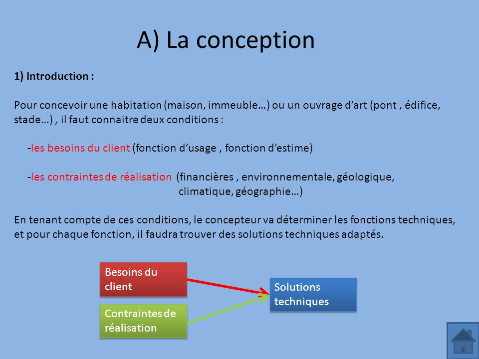A) La conception 1) Introduction :