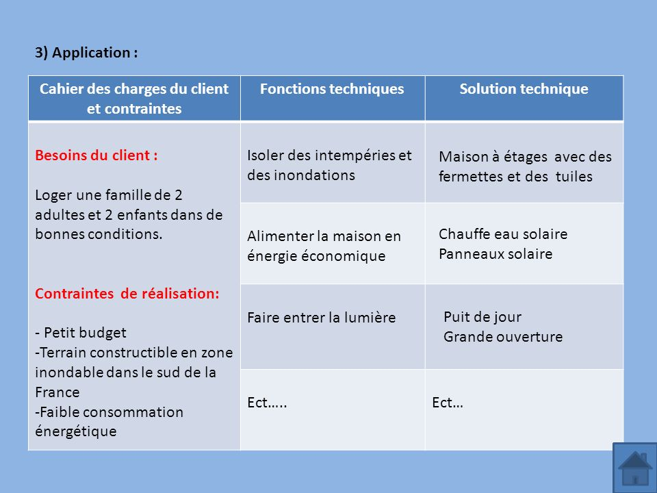 4 Cahier Des Charges ...