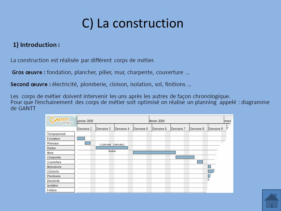 C) La construction 1) Introduction :