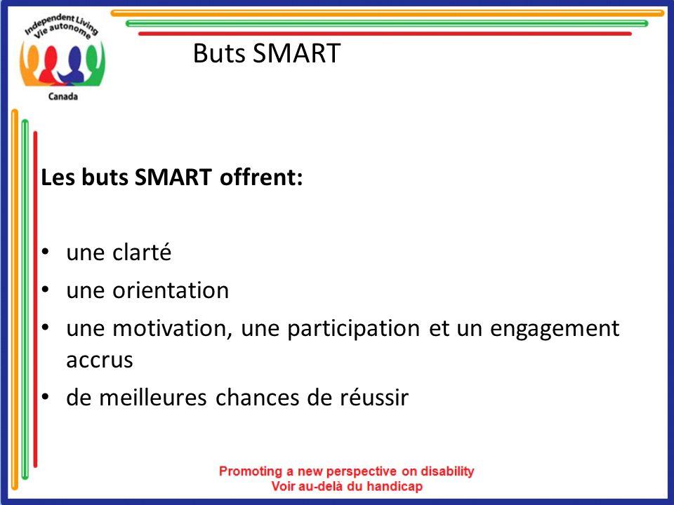 Buts SMART Les buts SMART offrent: une clarté une orientation