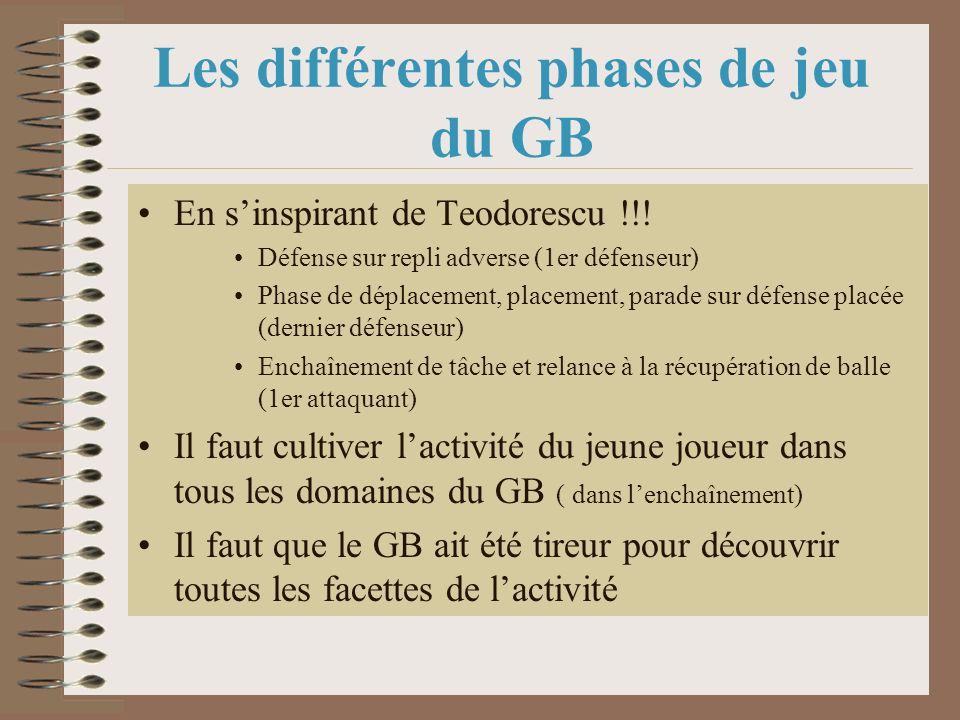 Les différentes phases de jeu du GB